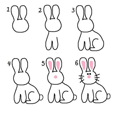 tavşan çizimi, tavşan yapımı